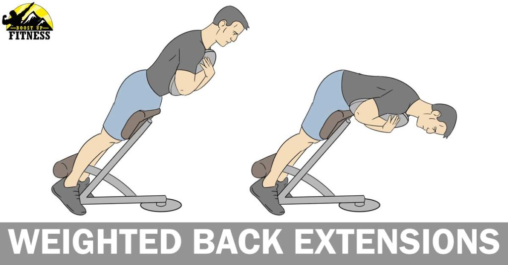 Weighted Back Extension